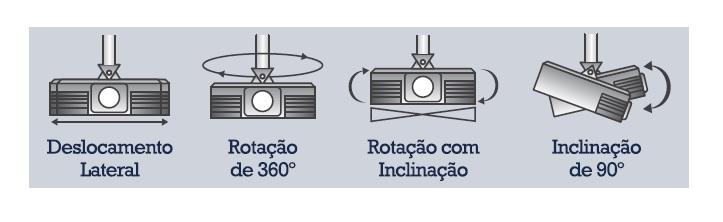 suporte-projetor-teto